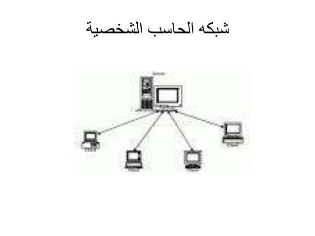 الشبكات السلكية واللاسلكية