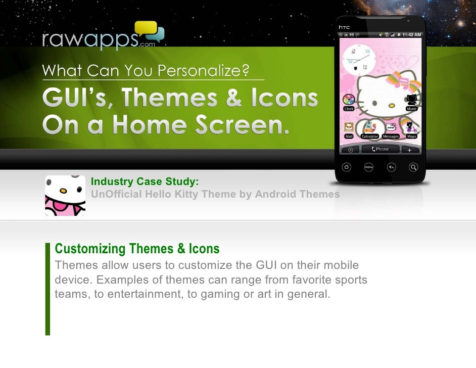 Live wallpapers personalization of android phones tablets for mar 10 industry case study unofficial hello kitty theme by android themescustomizing voltagebd Image collections