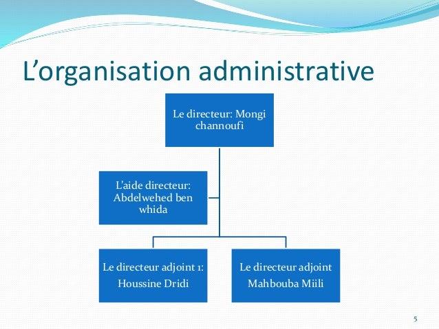 L'organisation administrative Le directeur: Mongi channoufi Le directeur adjoint 1: Houssine Dridi Le directeur adjoint Ma...