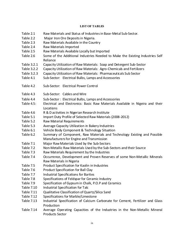 soap making research paper