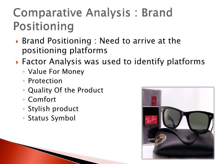 Rayban Brand Audit And Modification