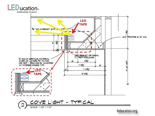 residential application for led lighting. Black Bedroom Furniture Sets. Home Design Ideas