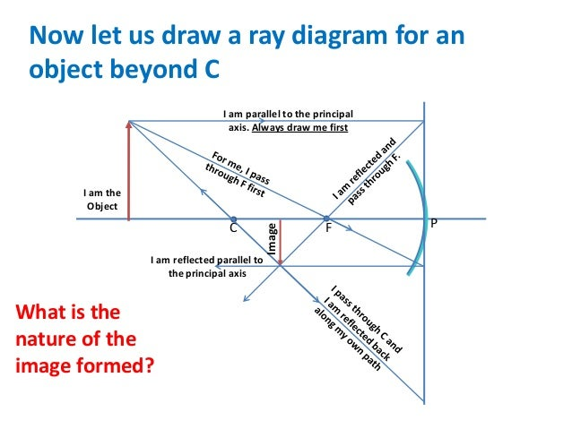 how to draw refraction ray diagrams