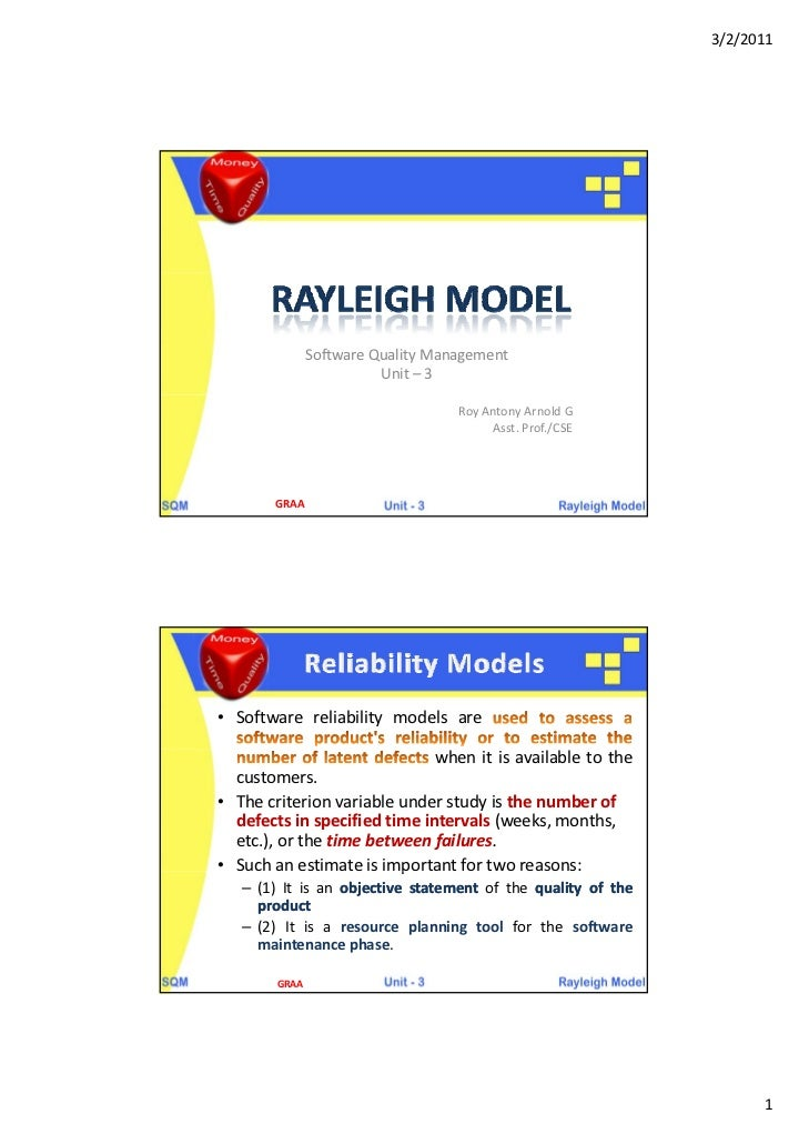 3/2/2011               Software Quality Management                         Unit – 3                                    Roy...