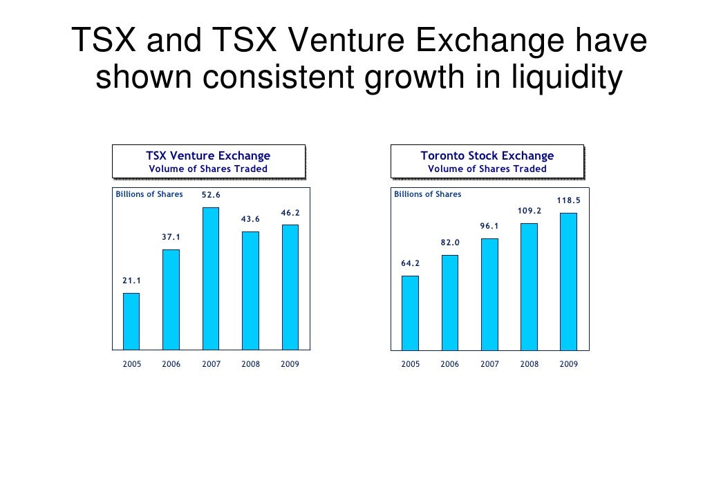 TSX and TSX Venture Exchange have  shown consistent growth in liquidity            TSX Venture Exchange           TSX Vent...