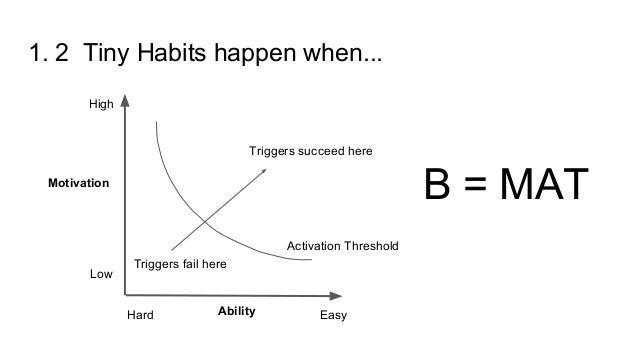 bj fogg tiny habits pdf