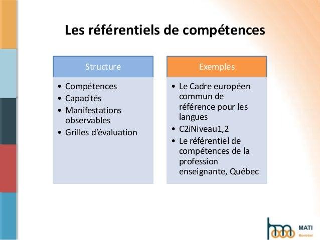 L innovation p dagogique et l apprentissage l re du - Grille des competences professionnelles ...