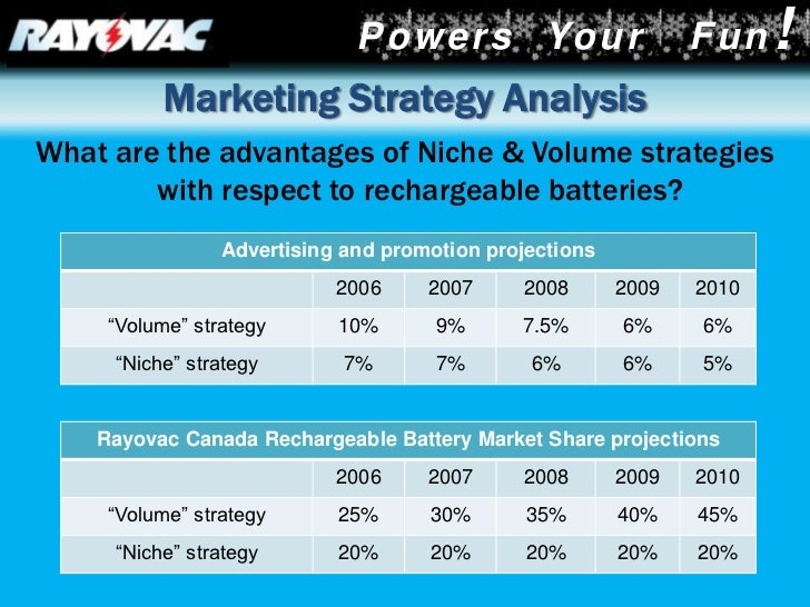 rayovac corporation the rechargeable battery opportunity After analyzing the situation of rayovac corporation and with the management system of the company, the firm has bigger opportunities to enter and lead the north american market in terms of providing battery and rechargeable batteries to its residents, commercial and industrial clients or even have an opportunity to be the number one battery .