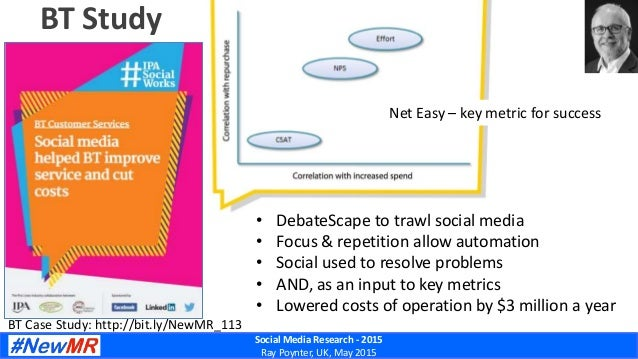 Social Media Research - 2015 Ray Poynter, UK, May 2015 BT Study BT Case Study: http://bit.ly/NewMR_113 Net Easy – key metr...