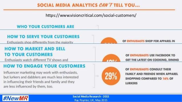 Social Media Research - 2015 Ray Poynter, UK, May 2015 https://www.visioncritical.com/social-customers/