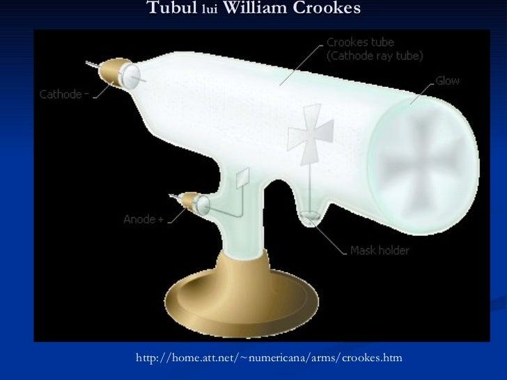 Imagini pentru tubul crookes