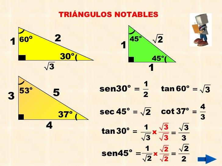 Resultado de imagen para aplicaciones de triangulos notables