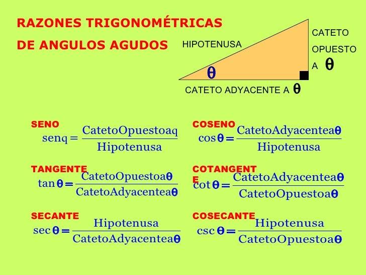 Razones trigonometricas for Exterior tangente y secante