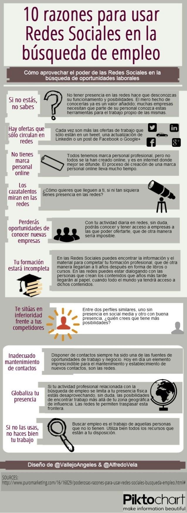 10 razones para usar Redes Sociales en la búsqueda de empleo