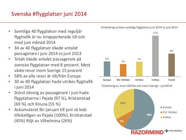 Svenska #flygplatser juni 2014 • Samtliga 40 flygplatser med reguljär flygtrafik är nu inrapporterade till och med juni må...