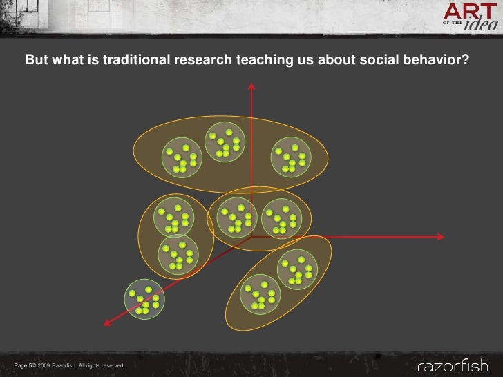 But what is traditional research teaching us about social behavior?     Page 5© 2009 Razorfish. All rights reserved.