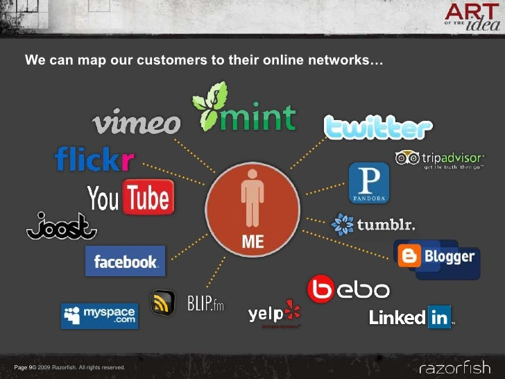 We can map our customers to their online networks…     Page 9© 2009 Razorfish. All rights reserved.