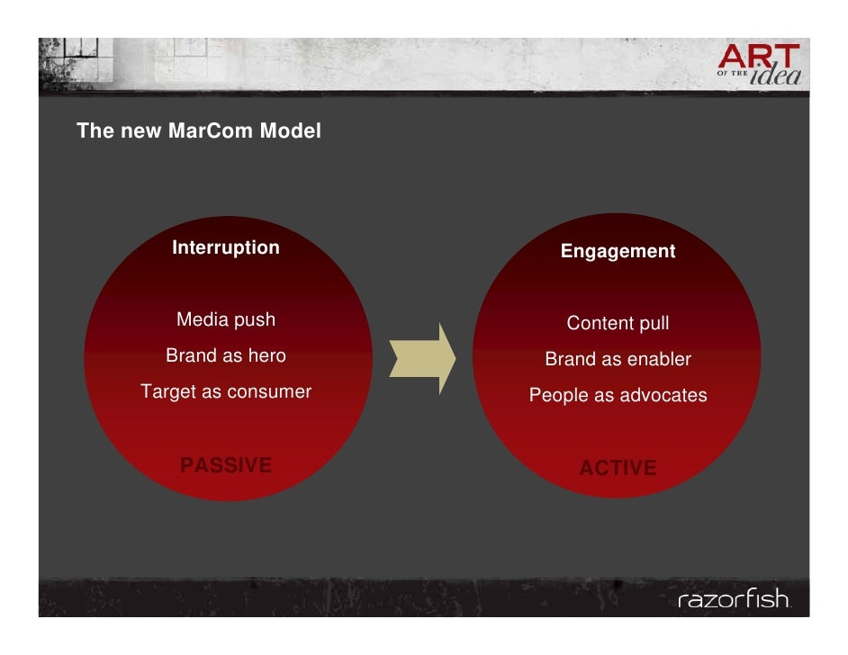 The new MarCom Model             Interruption         Engagement           Media push            Content pull        Brand...