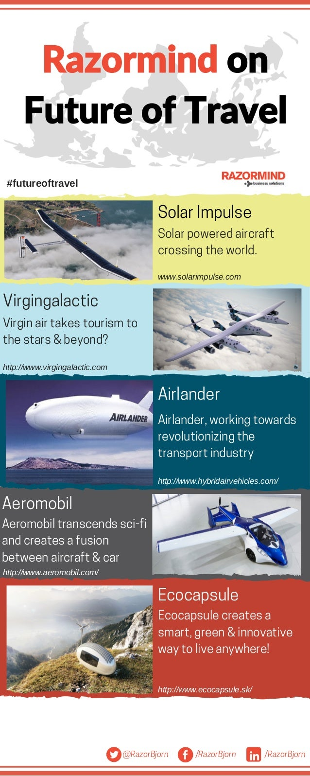 @RazorBjorn /RazorBjorn /RazorBjorn Razormind on Future of Travel Solar Impulse Virgingalactic Airlander Aeromobil Ecocaps...