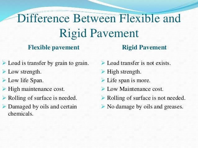 Design of highway flexible pavement for Difference between building designer and architect