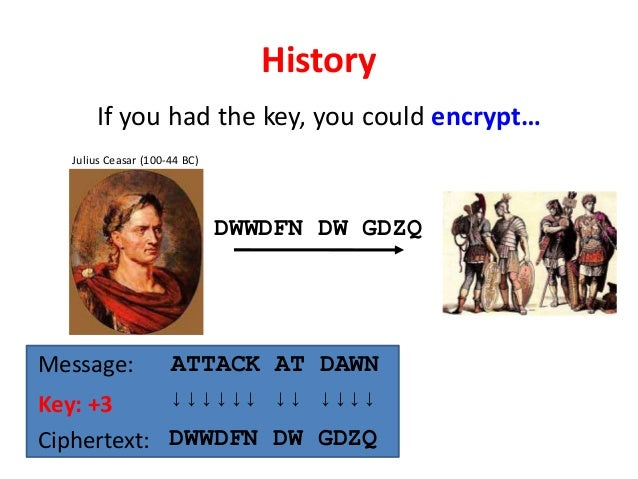Secure and privacy-preserving data transmission and processing using homomorphic encryption Slide 3