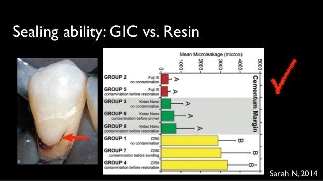 整理 • RDT的觀念,可在術前X光⽚片的資訊參考應⽤用 • Deep dentin sealing: MTA> RMGI/GIC > self-etching bonding > total etching • Enamel margin ...