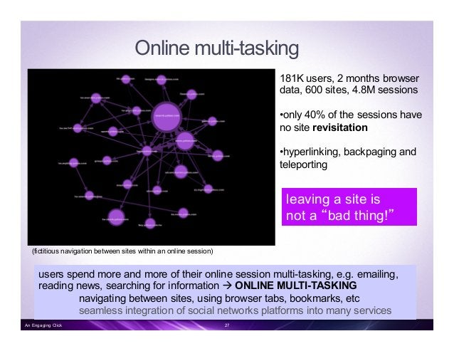 Online multi-tasking – and search 181K users, 2 months browser data, 600 sites, 4.8M sessions •only 40% of the sessions h...
