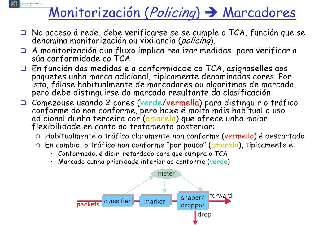 Monitorización (Policing)                           Marcadores No acceso á rede, debe verificarse se se cumple o TCA, func...