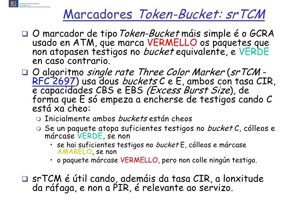 Marcadores Token-Bucket: srTCM O marcador de tipoToken-Bucket máis simple é o GCRA usado en ATM, que marca VERMELLO os paq...