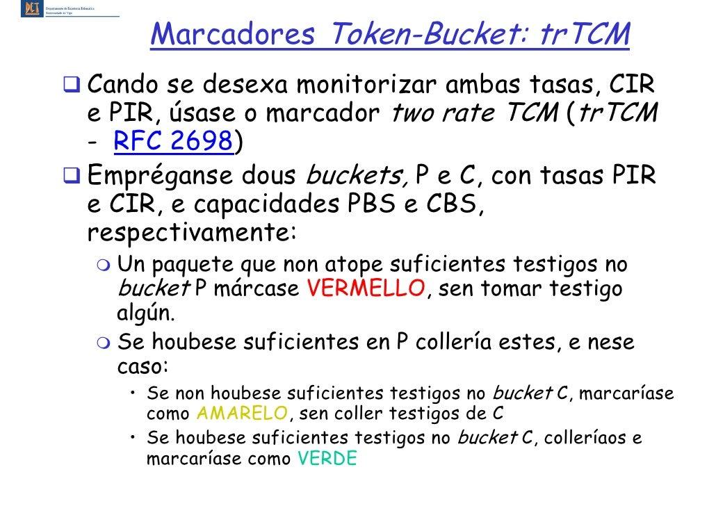 Marcadores Token-Bucket: trTCM Cando se desexa monitorizar ambas tasas, CIR e PIR, úsase o marcador two rate TCM (trTCM - ...
