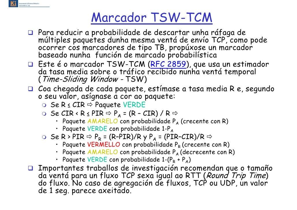 Marcador TSW-TCM Para reducir a probabilidade de descartar unha ráfaga de múltiples paquetes dunha mesma ventá de envío TC...