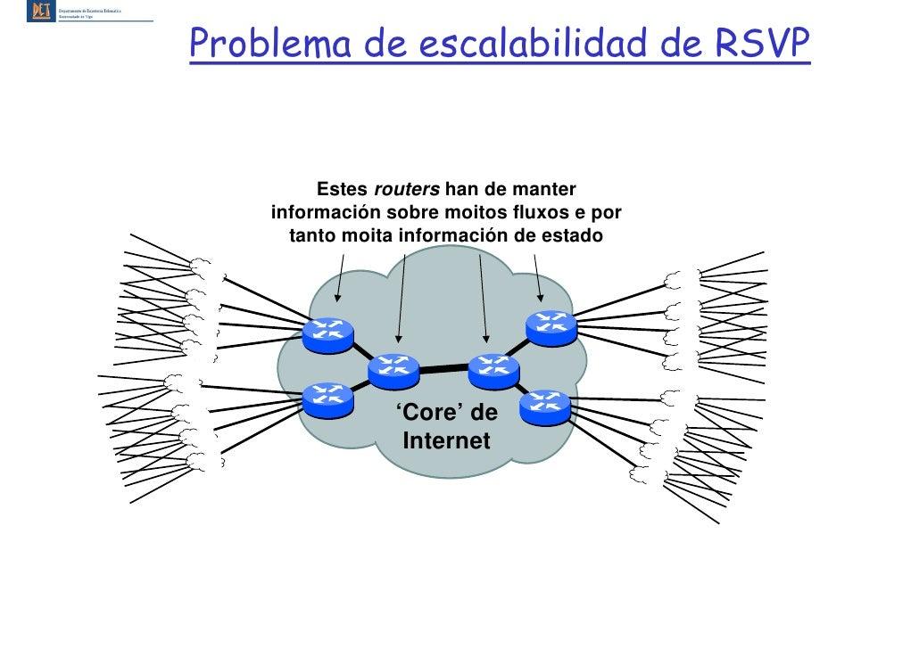 Problema de escalabilidad de RSVP            Estes routers han de manter     información sobre moitos fluxos e por       t...