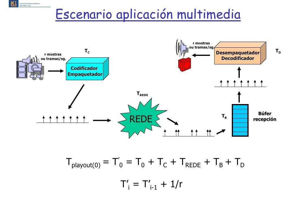 Escenario aplicación multimedia                                                       r mostras                           ...