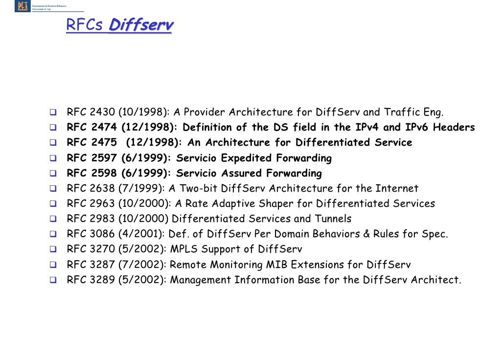 RFCs Diffserv     RFC 2430 (10/1998): A Provider Architecture for DiffServ and Traffic Eng. RFC 2474 (12/1998): Definition...
