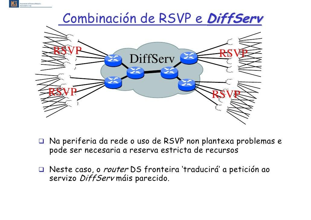 Combinación de RSVP e DiffServ   RSVP                                        RSVP                      DiffServ  RSVP     ...