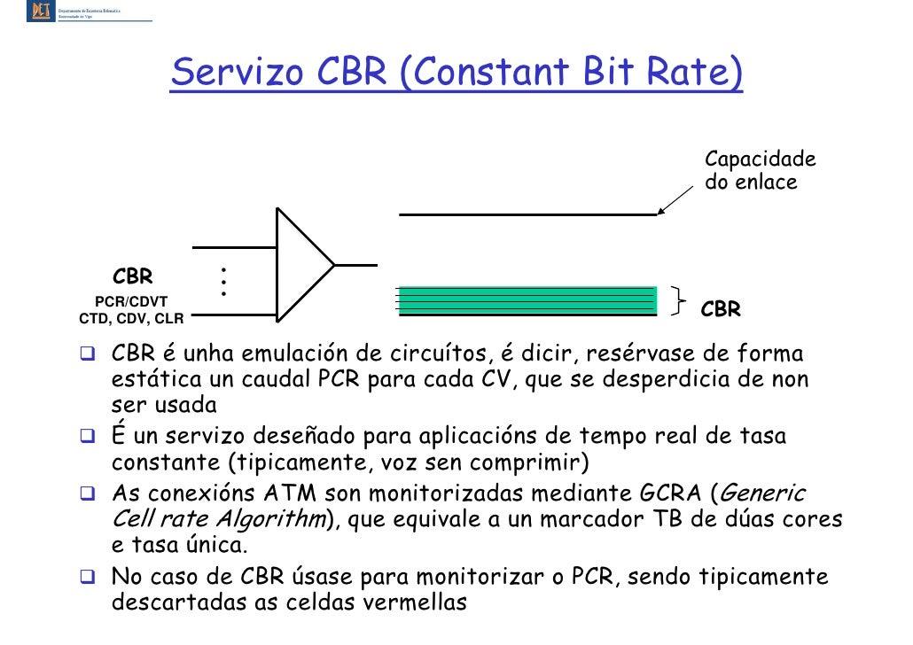 Servizo CBR (Constant Bit Rate)                                                          Capacidade                       ...