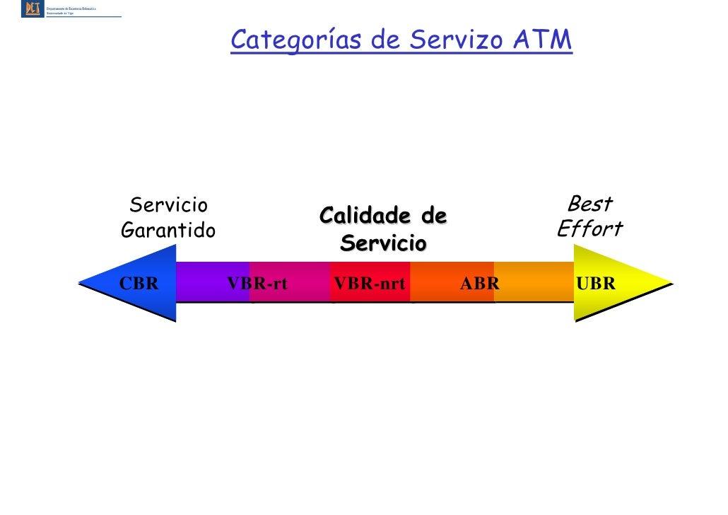 Categorías de Servizo ATM      Servicio                                 Best                      Calidade de Garantido   ...