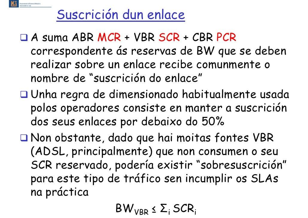 Suscrición dun enlace A suma ABR MCR + VBR SCR + CBR PCR correspondente ás reservas de BW que se deben realizar sobre un e...