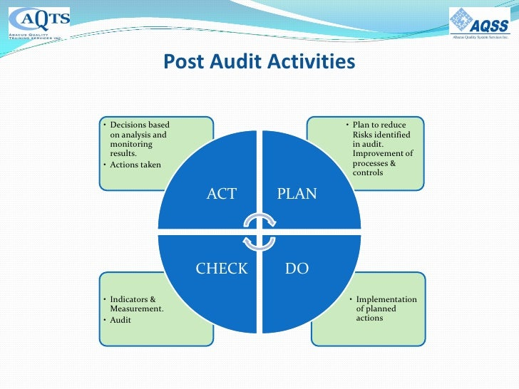 auditing you decide activity