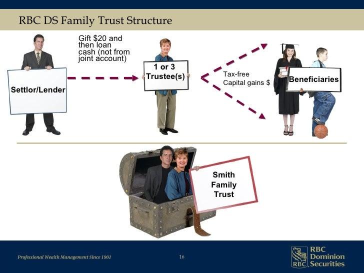 discretionary family trust essay