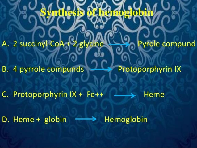 Factors for Hemoglobin synthesis  • Proteins  • Iron  • Vitamin C, Riboflavin ,Nicotinic acid , Pyridoxine  • Copper  • Co...