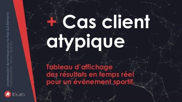 LeaderboarddynamiquepourleRedBullÉléments MeetupWordPress–Rennes–26/09/2016 LeaderboarddynamiquepourleRedBullÉléments Meet...