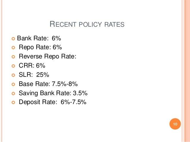 Slr exchange rate : Percentage chart
