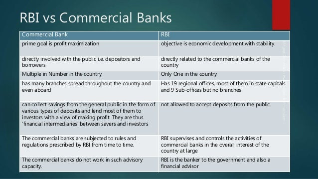reserve bank of india monetary policy Monetary policy refers to the use of monetary instruments under the control of   this responsibility is explicitly mandated under the reserve bank of india act,.