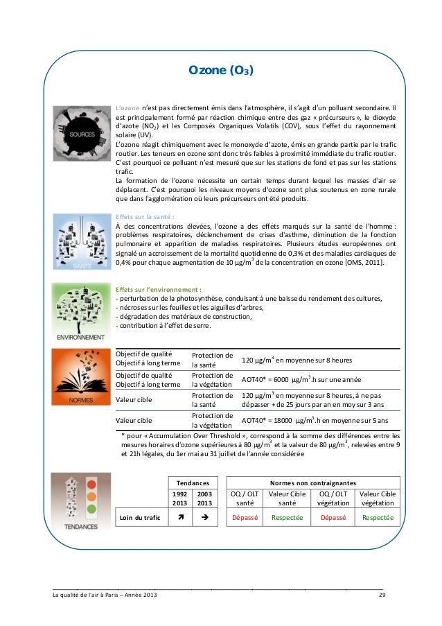 Airparif  Association de surveillance de la qualité de l