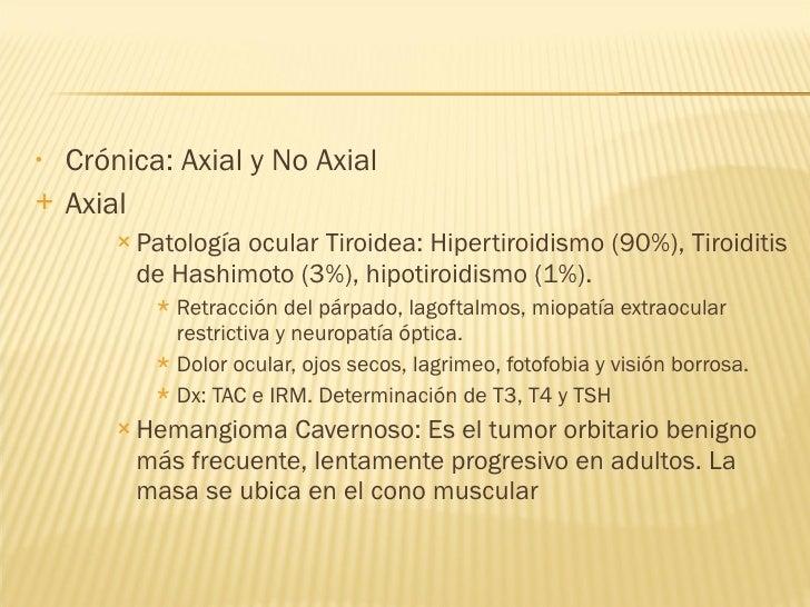 <ul><ul><li>Crónica: Axial y No Axial </li></ul></ul><ul><ul><li>Axial </li></ul></ul><ul><ul><ul><li>Patología ocular Tir...