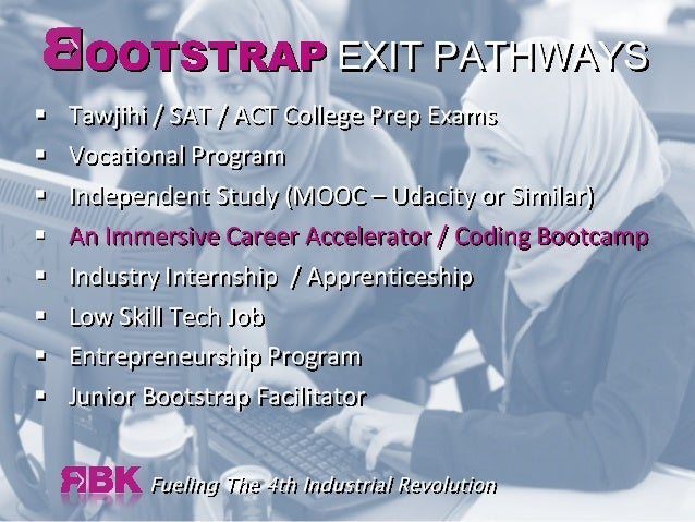 Fueling The 4th Industrial Revolution EXIT PATHWAYS § Tawjihi /SAT/ACTCollegePrepExams § VocationalProgram § Indepe...
