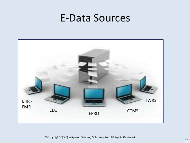 ©Copyright QD-Quality and Training Solutions, Inc. All Rights Reserved E-Data Sources EDC EPRO CTMS EHR - EMR IWRS 10