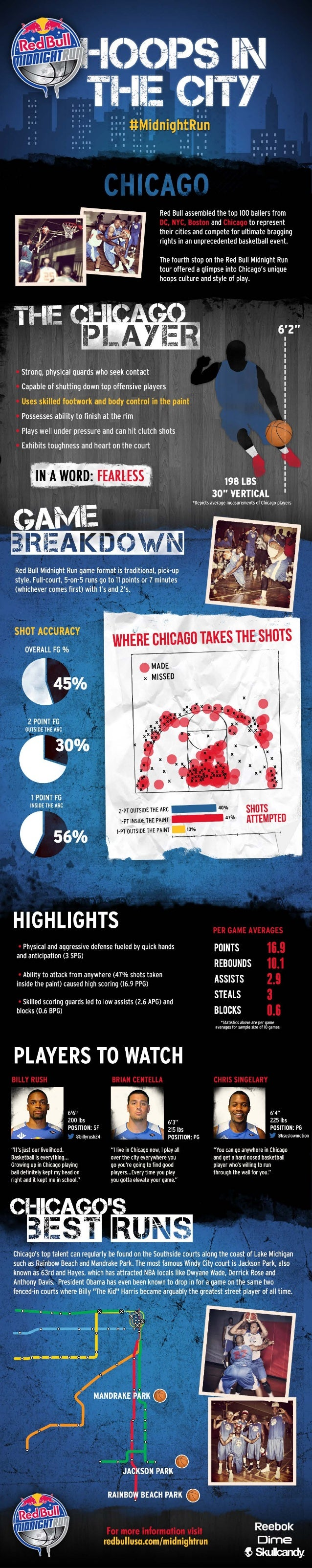 Red Bull Midnight Run Chicago Infographic