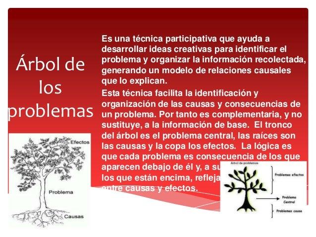 Árbol de los problemas  Es una técnica participativa que ayuda a desarrollar ideas creativas para identificar el problema ...